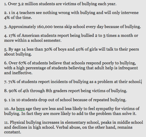 bullying stats